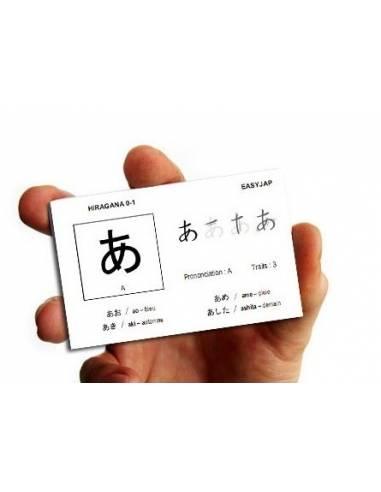 Apprendre le japonais - Vue main
